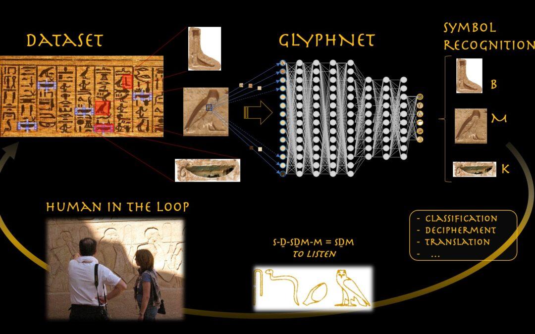 Scienza: intelligenza artificiale per il riconoscimento automatico dei geroglifici egizi